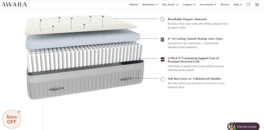 Awara Mattress designed for people who like to sleep